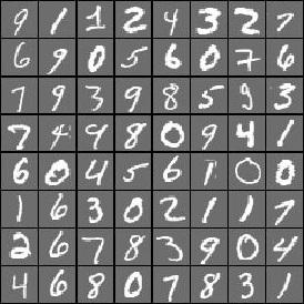 CNTK 105: Basic autoencoder (AE) with MNIST data — Python